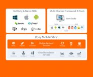 Kony-Offers-New-Packaged-Mobile-App-Enterprise-Platform