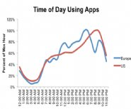 Localytics-Predicts-Huge-App-Marketing-Opportunities-for-Developers-in-Europe-