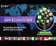 Gaming-and-Social-Media-App-Development-Still-On-Top-According-to-Recent-Report