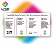 MediaTek-Labs-Releases-IoT-and-Wearable-Development-Platform