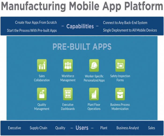 Catavolt Launches Mobile App Development Platform Built Specifically for Manufacturing Organizations