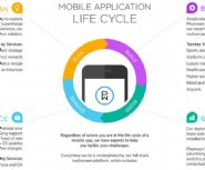 Phunware-Launches-New-Initiatives-for-2015-to-Help-Companies-Engage-the-Complete-Mobile-Application-Life-Cycle