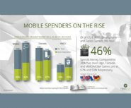 Report:-One-Third-of-All-Mobile-Gamers-Spend-Money