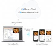 New-HTML5-Hybrid-App-Development-Platform-from-Monaca