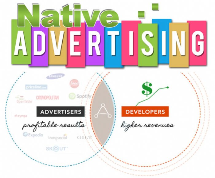 How to Tap into the Native Advertising Jackpot
