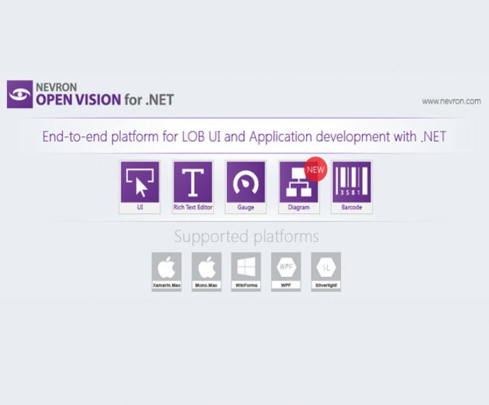 Nevron Releases Updates to Its Open Vision for .NET Cross Platform Component Suite