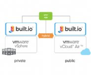 New-Dedicated-built.io-Offers-Mobile-Backend-as-a-Service