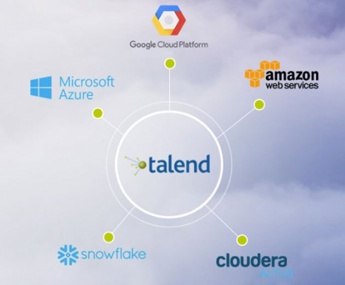 New Talend Summer 2017 update boasts new offerings