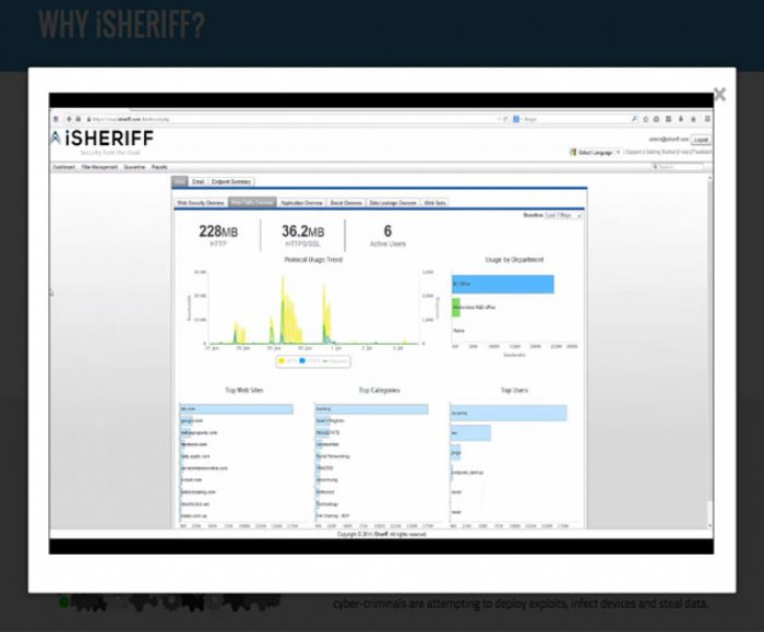 New iSheriff Complete Platform Offers a Cloud Based Cyber Security Platform