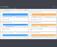 Orasi-Software-Launches-New-Tool-to-Analyze-Performance-Testing-Data