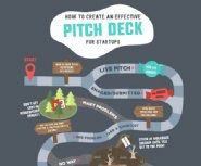 How-to-Create-an-Effective-App-Startup-Pitch-Deck
