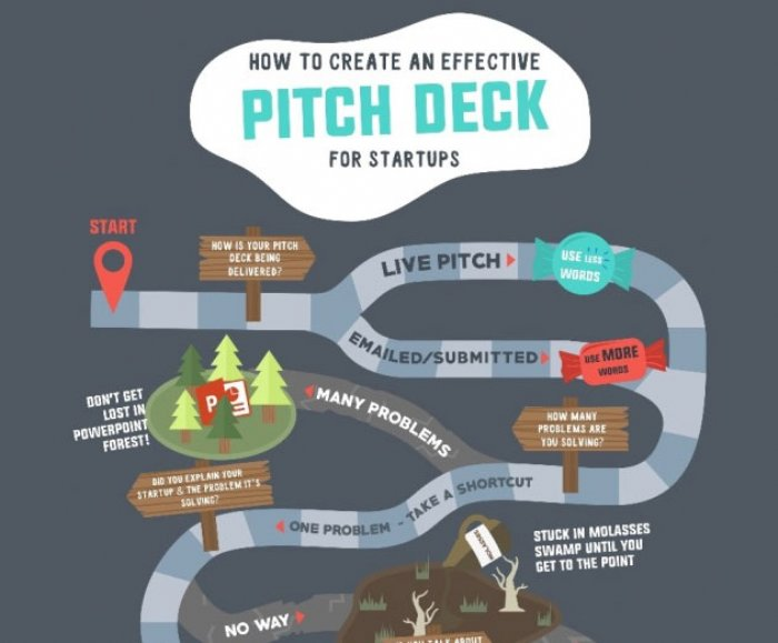 how to create an effective app startup pitch deck adm