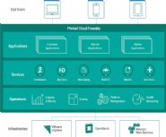 Dell-Services-Now-Support-Pivotal-Cloud-Foundry