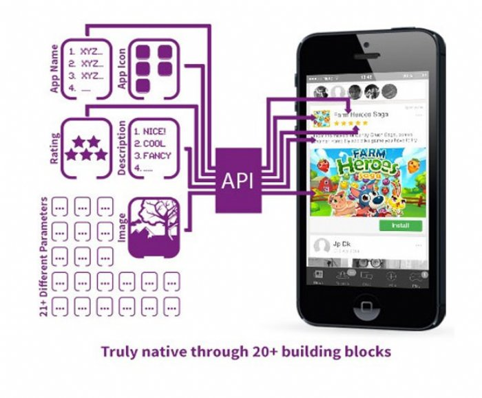 PubNative Launches Native Advertising Platform Accessible Through an API