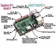 Raspberry-Pi-3-Model-B-Offers-Builtin-Wireless-LAN-and-Bluetooth