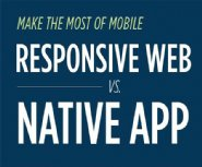 Pros-and-Cons-of-Responsive-Websites-vs.-Native-Apps