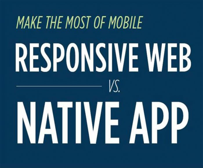 Pros and Cons of Responsive Websites vs. Native Apps