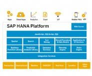 SAP-Announces-SAP-HANA-Express-Edition