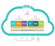 New-Relic-Releases-Updates-to-Software-Analytics-Cloud-Monitoring