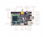 SolidRun-updates-its-quadcore-iMX6-MicroSom-for-IoT-applications