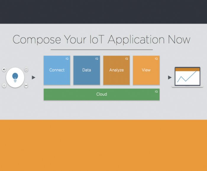 TempoIQ Adds Updates to Its IoT PaaS NoCode Platform