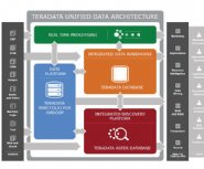 Teradata-Appliance-for-SAS-Model-750-Expands-Analytics-Capabilities