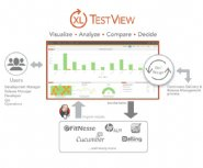 New-XL-TestView-Offers-Software-Test-Results-Management-and-Analysis