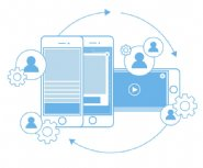 Three-ways-programmatic-is-changing-mobile-app-monetization