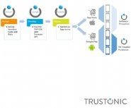 New-Trustonic-Platform-Provides-Mobile-and-IoT-Developers-with-Device-Security