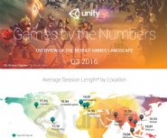 Unity-revealed-its-Q3-Games-by-The-Numbers-report