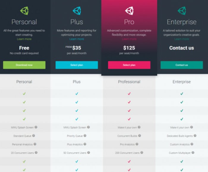 Unity Releases New Subscription Pricing Models for Game Developers