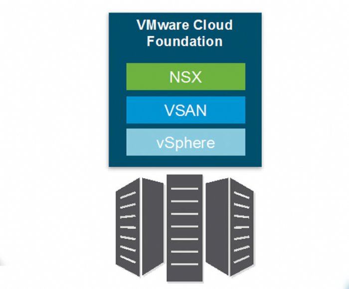 Hybrid Cloud Strategy New With VMware Cross-Cloud Architecture