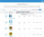 Vungle-Releases-New-Programmatic-Private-Marketplace-for-App-Advertising