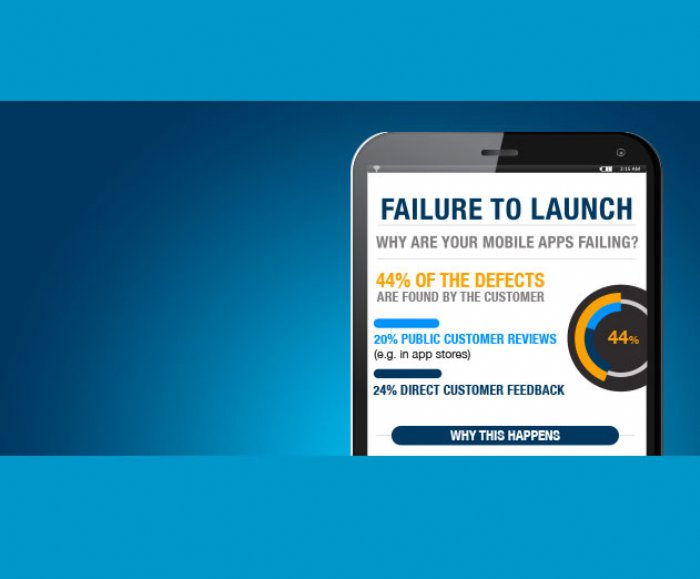 And the Survey Says: Why Mobile Apps Fail and What Developers Can Do About It