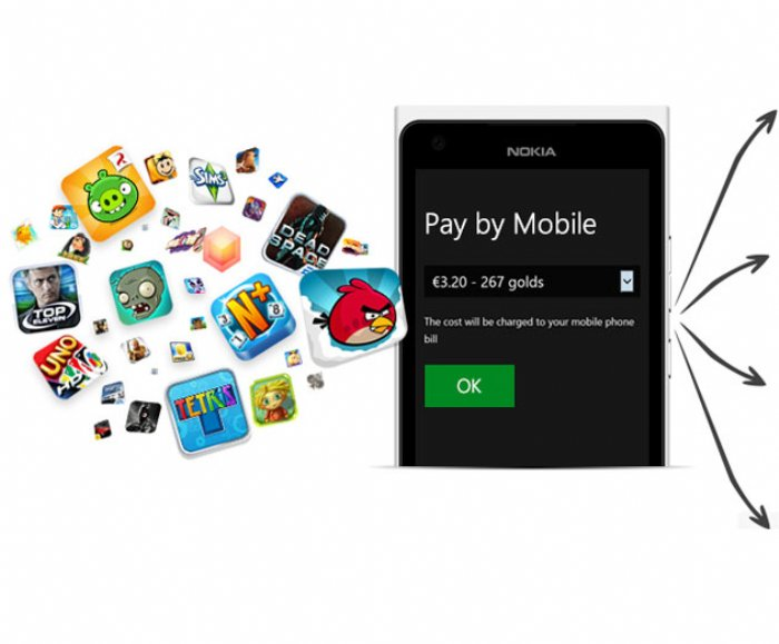 Fortumo Now Offers Subscription Payments Through Carrier Billing for Windows Phone and Windows 8