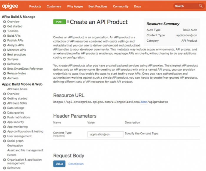 Apigee SmartDocs Provides Developers Method level API Documentation