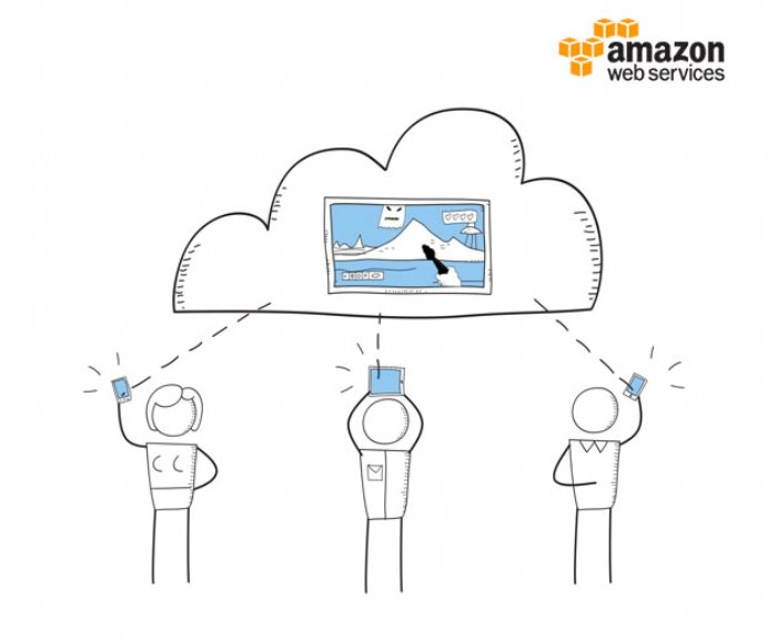 Amazon AppStream SDK Streams Resource Intensive Apps and Games from the Cloud