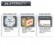 Aternity-Provides-Insights-Into-Managing-Mobile-App-Performance