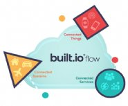 built.io-Offers-Flow-Early-Access-Program-to-IoT-Platform
