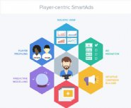 deltaDNA-Releases-New-SmartAds-Mobile-Game-Ad-Monetization-Platform