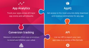 Distimo Introduces App Trends Data Service