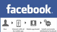 Facebook-Add-App-Ads-for-Mobile-User-Engagement-and-Conversion