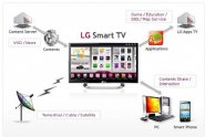 Smart-TV-App-Market:-Fragmentation-Rules