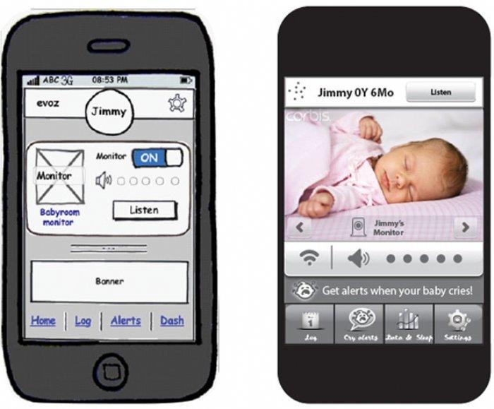 iOS App Design: Creative Process Structured | App Developer
