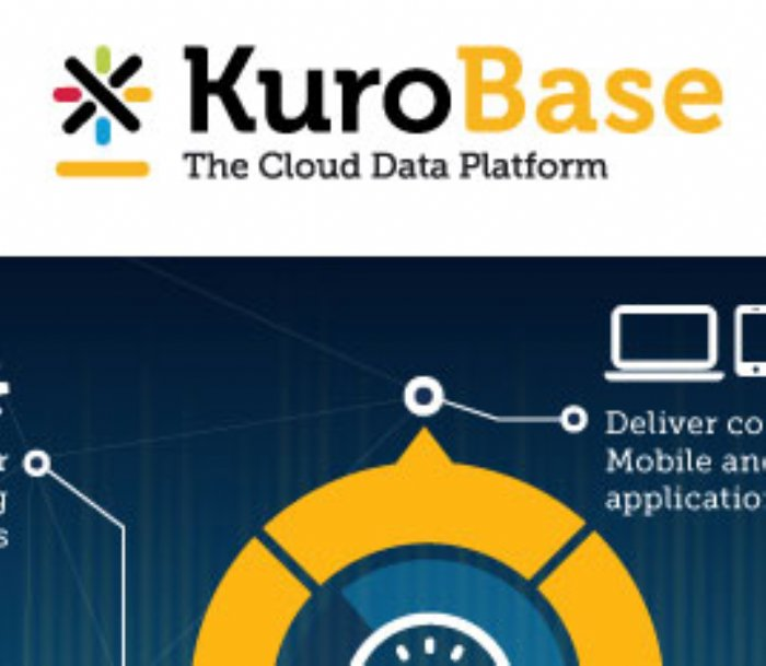 KuroBase Becomes The First Company Ever to Offer Fully Managed DBaaS Hosting hosting of Couchbase