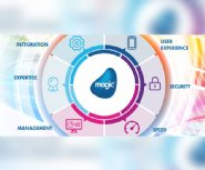 Magic-Software-Launches-Mobile-Enterprise-App-Accelerator-Framework