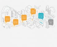 ARM-Releases-New-mbed-IoT-Device-Platform-Products-and-Technologies
