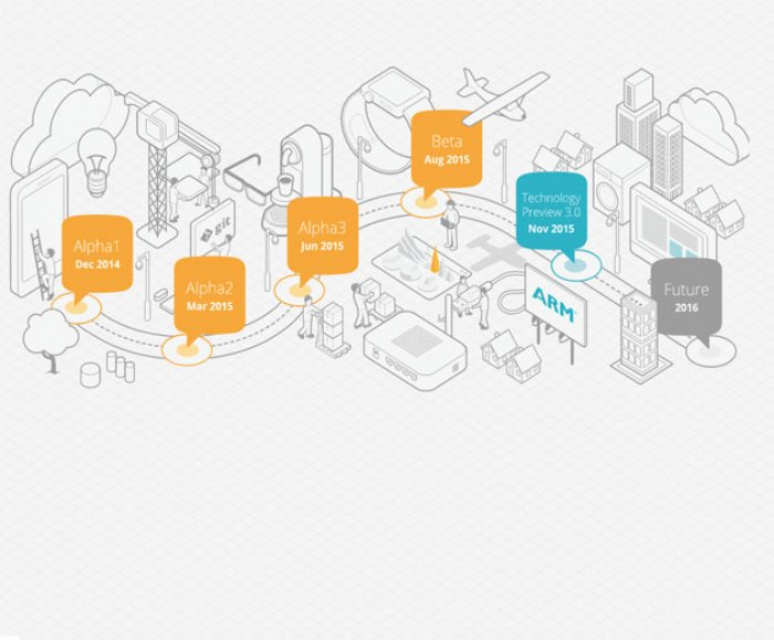 ARM Releases New mbed IoT Device Platform Products and Technologies