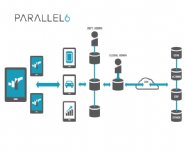 Parallel-6-Integrates-beacons-Into-It
