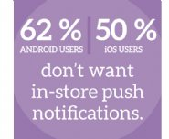 71-percent--of-App-Users-Don't-Want-to-be-Tracked-by-iBeacon-or-Receive-In-Store-Push-Modifications-